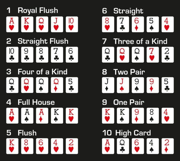 3 card poker rules